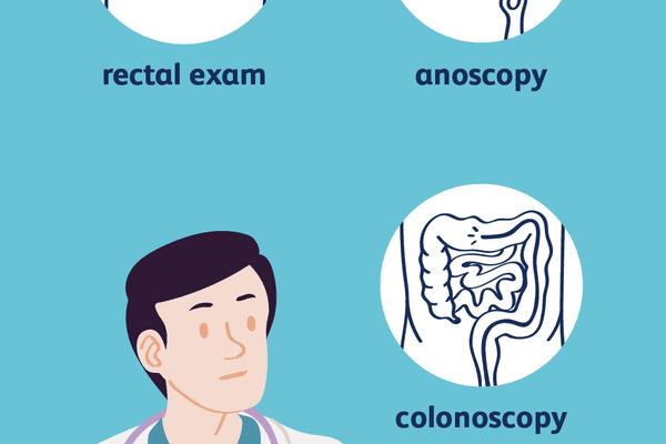 hemorrhoids diagnosis