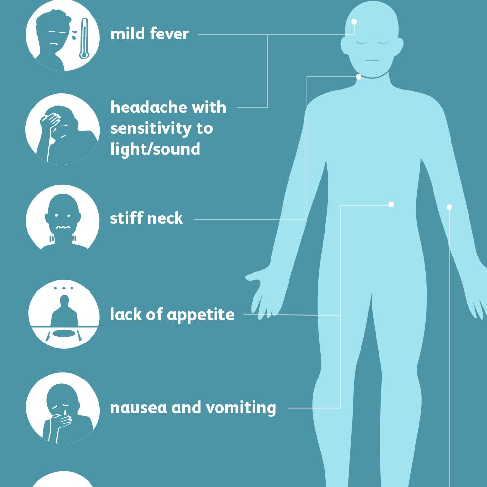 Kidney Infection Headache Stiff Neck