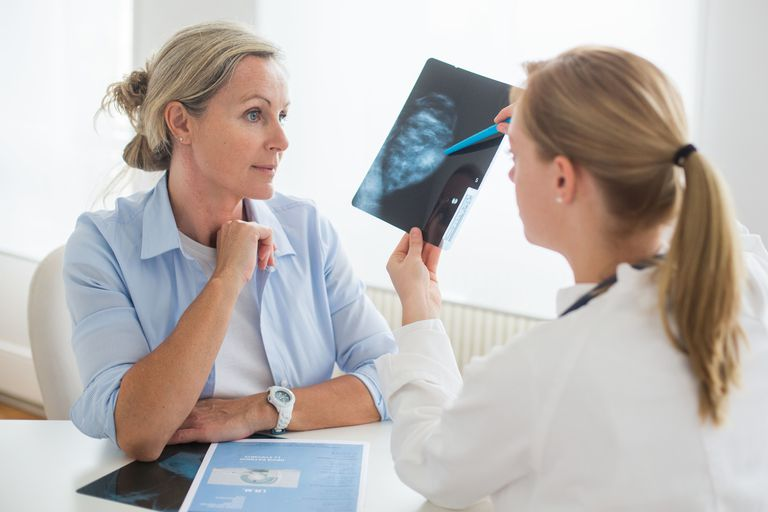 doctor explaining mammogram results to patient