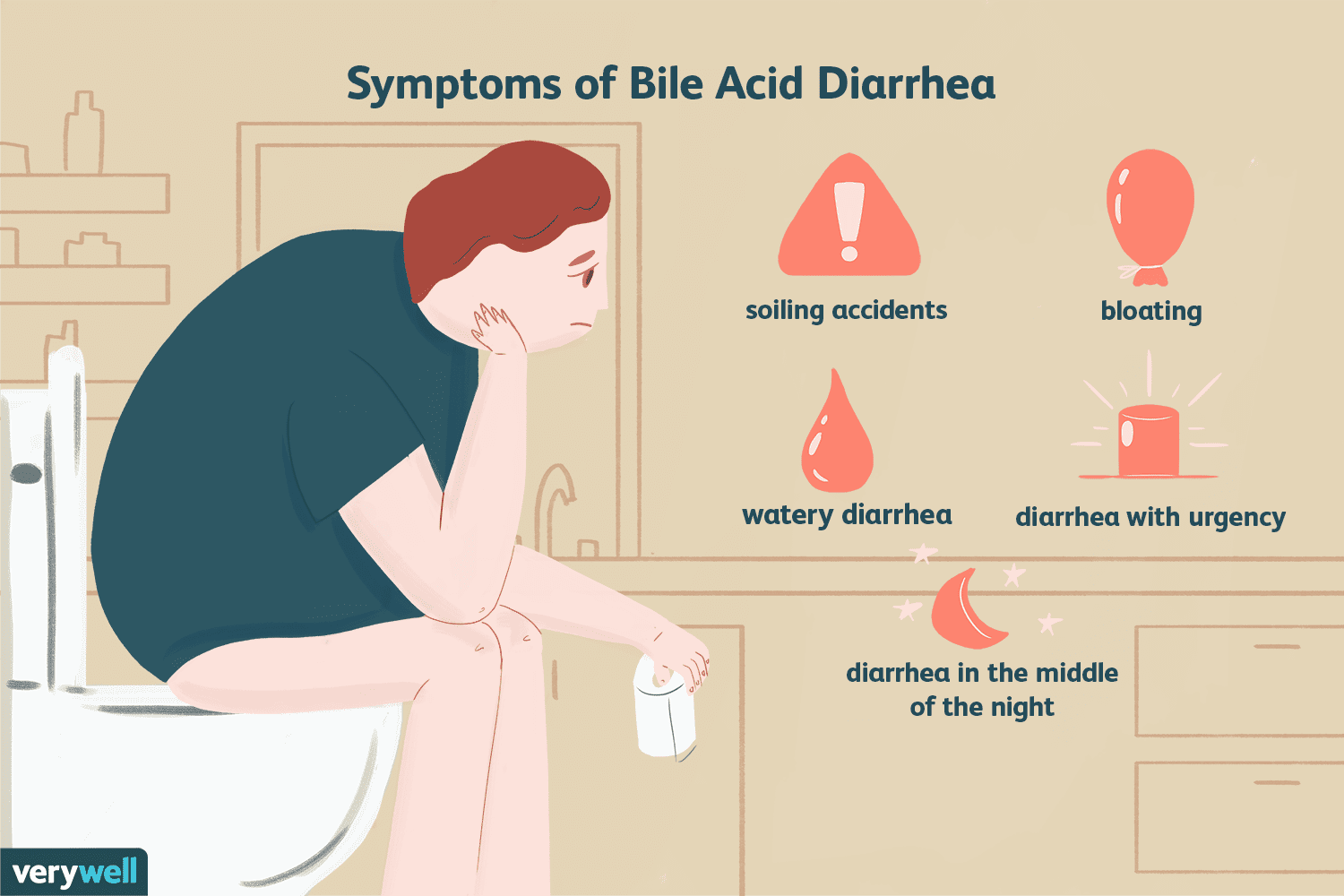 Understanding Bile Acid Diarrhea