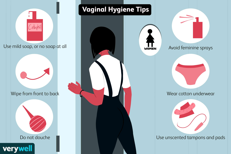 Vaginal hygiene tips.