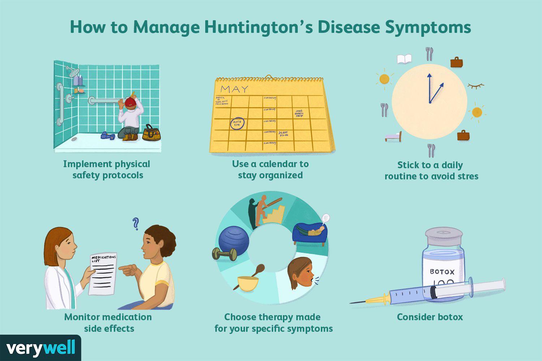 How to Manage Huntington's Disease Symptoms