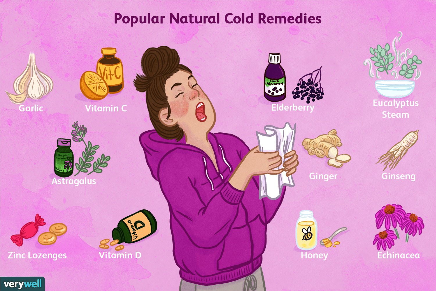 Popular Natural Remedies for the Common Cold