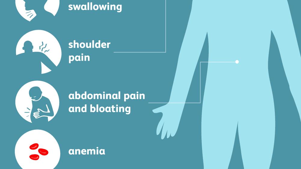 types of mesothelioma