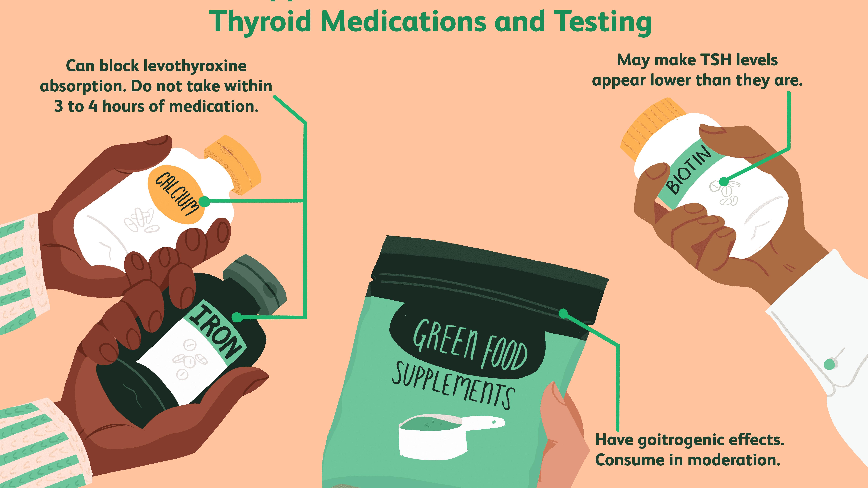 diabetes megadosa vitamina
