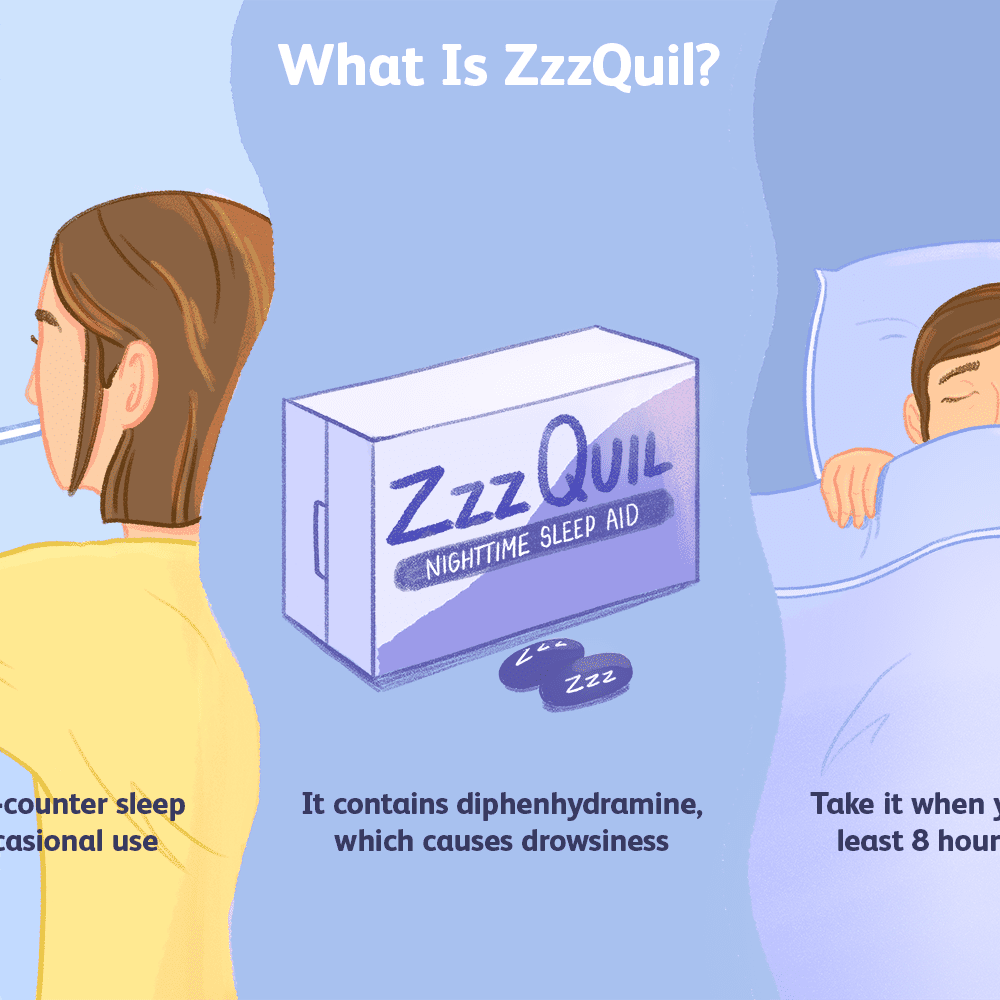 How ZzzQuil Sleep Aid Treats Insomnia