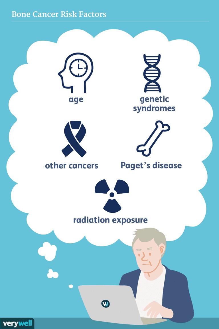 bone cancer risk factors