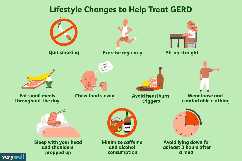 how gerd is treated