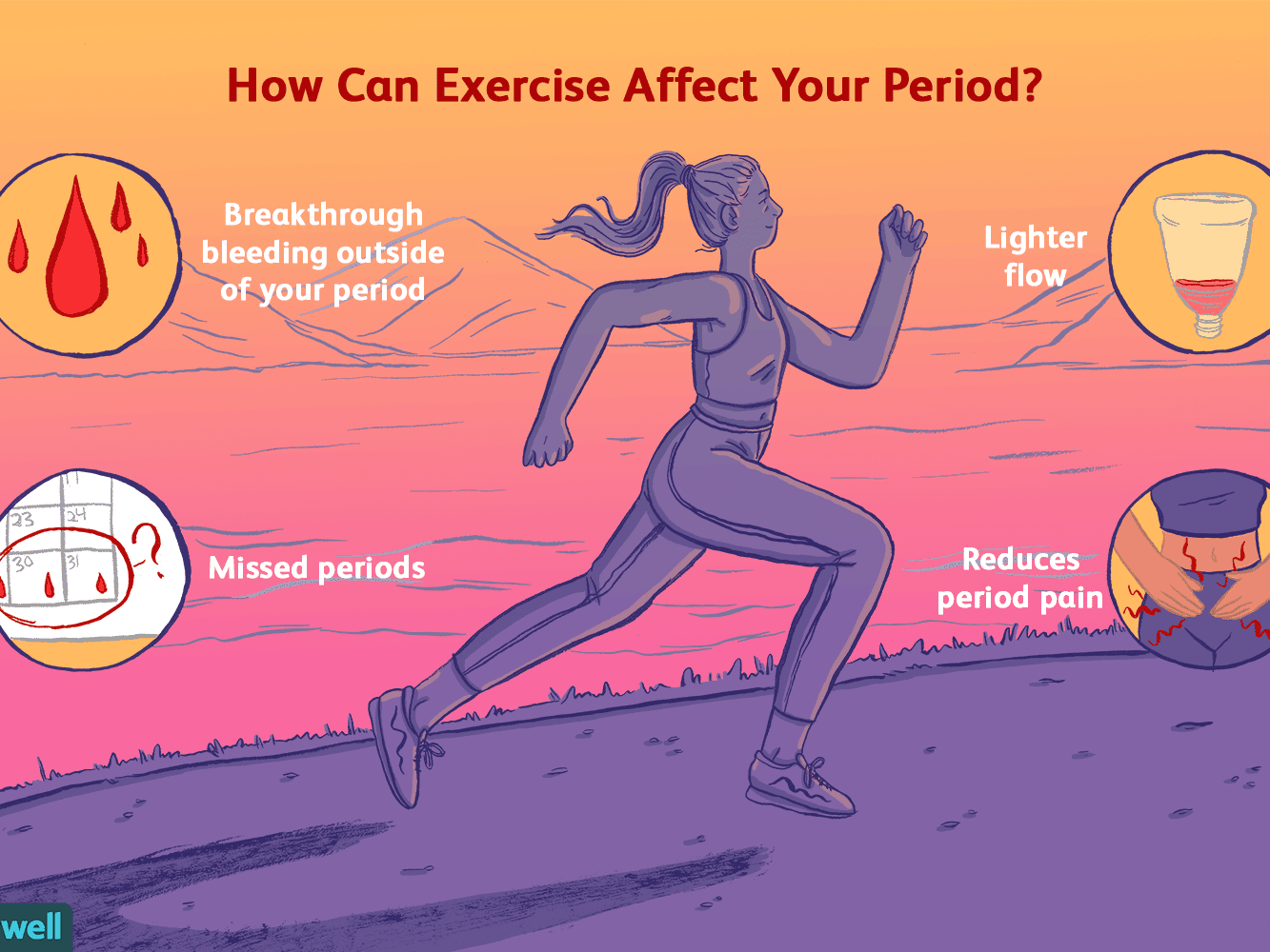 does dieting affect periods