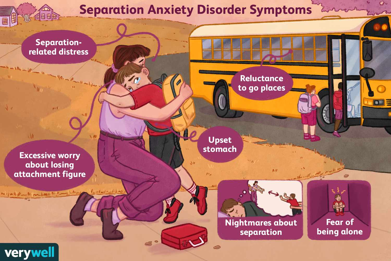 Separation Anxiety Disorder Symptoms