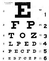 What To Expect When You Go For A Routine Eye Exam Chart