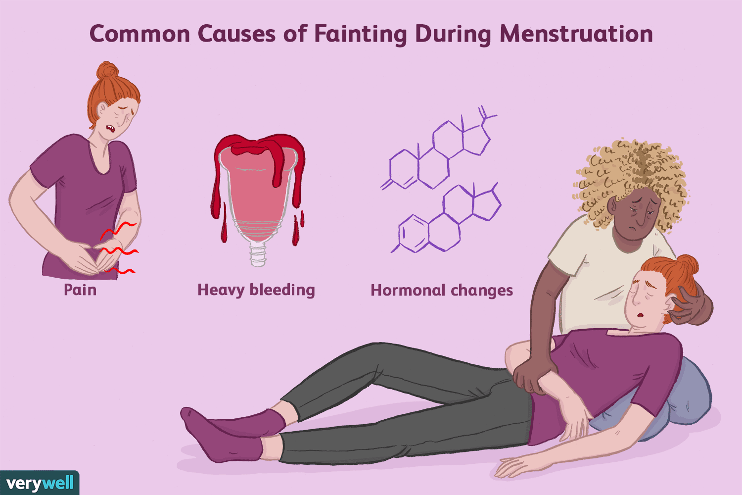 Image result for period pain
