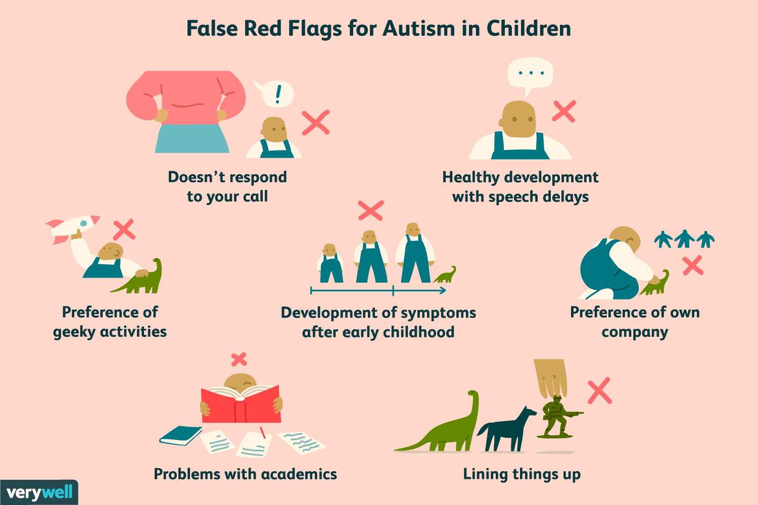 Why No One Needs Diagnosis Of Social >> Red Flags That Don T Indicate Autism
