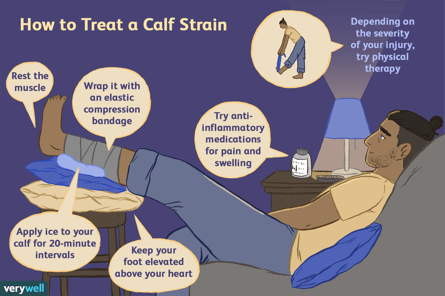 Is Your Calf Muscle Pain A Strain Or Something Else