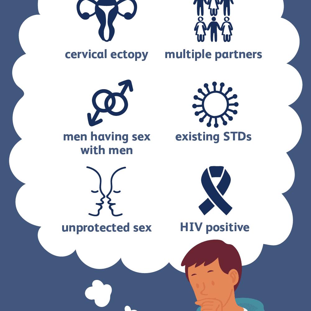 hpv virus and chlamydia cum se vindecă papiloamele lângă anus