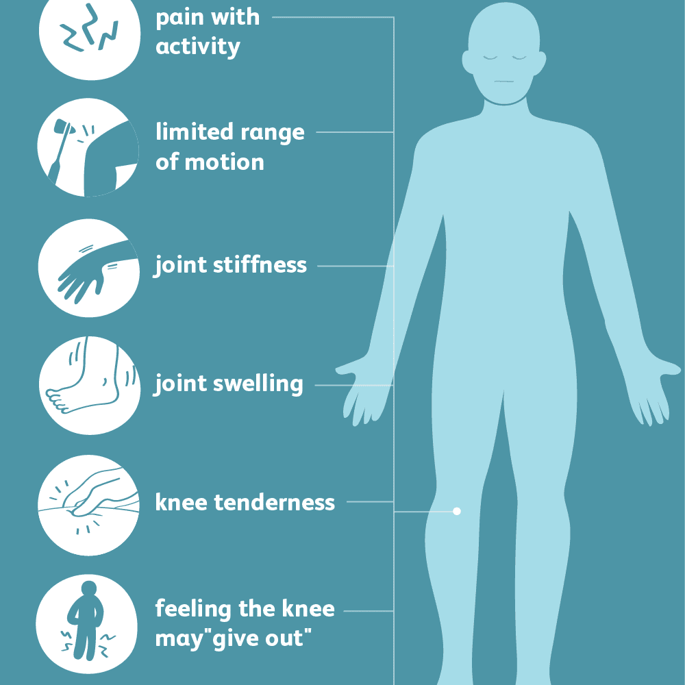 arthritis symptoms and treatments