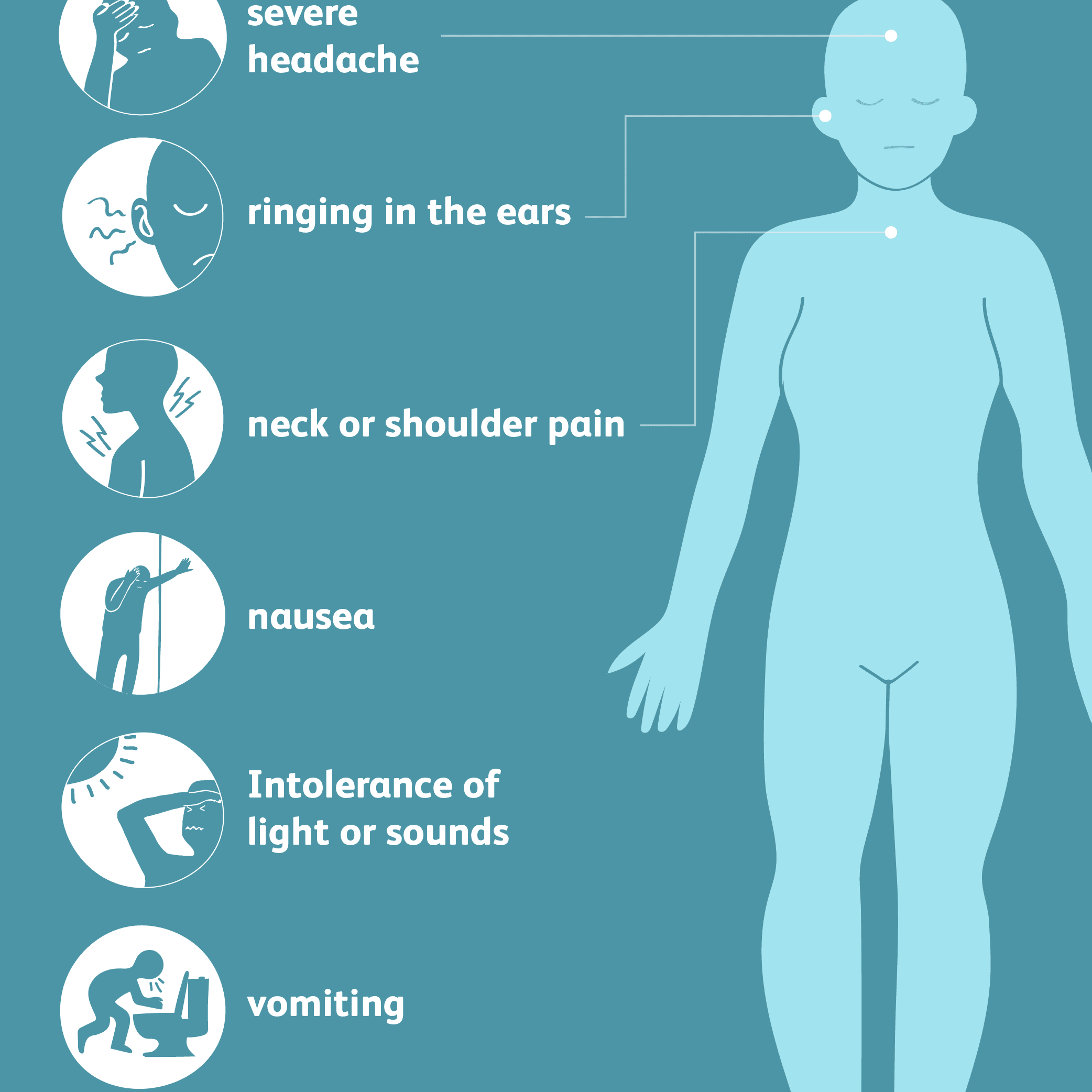 Migraines: Signs, Symptoms, and Complications