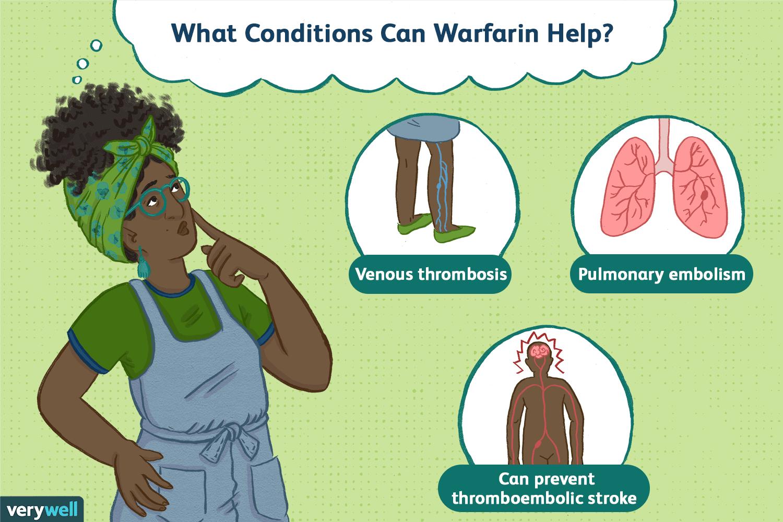 Benefits of warfarin