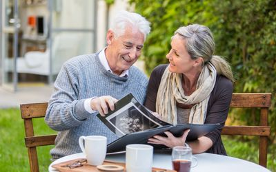 Long-Term Memory Changes in Dementia