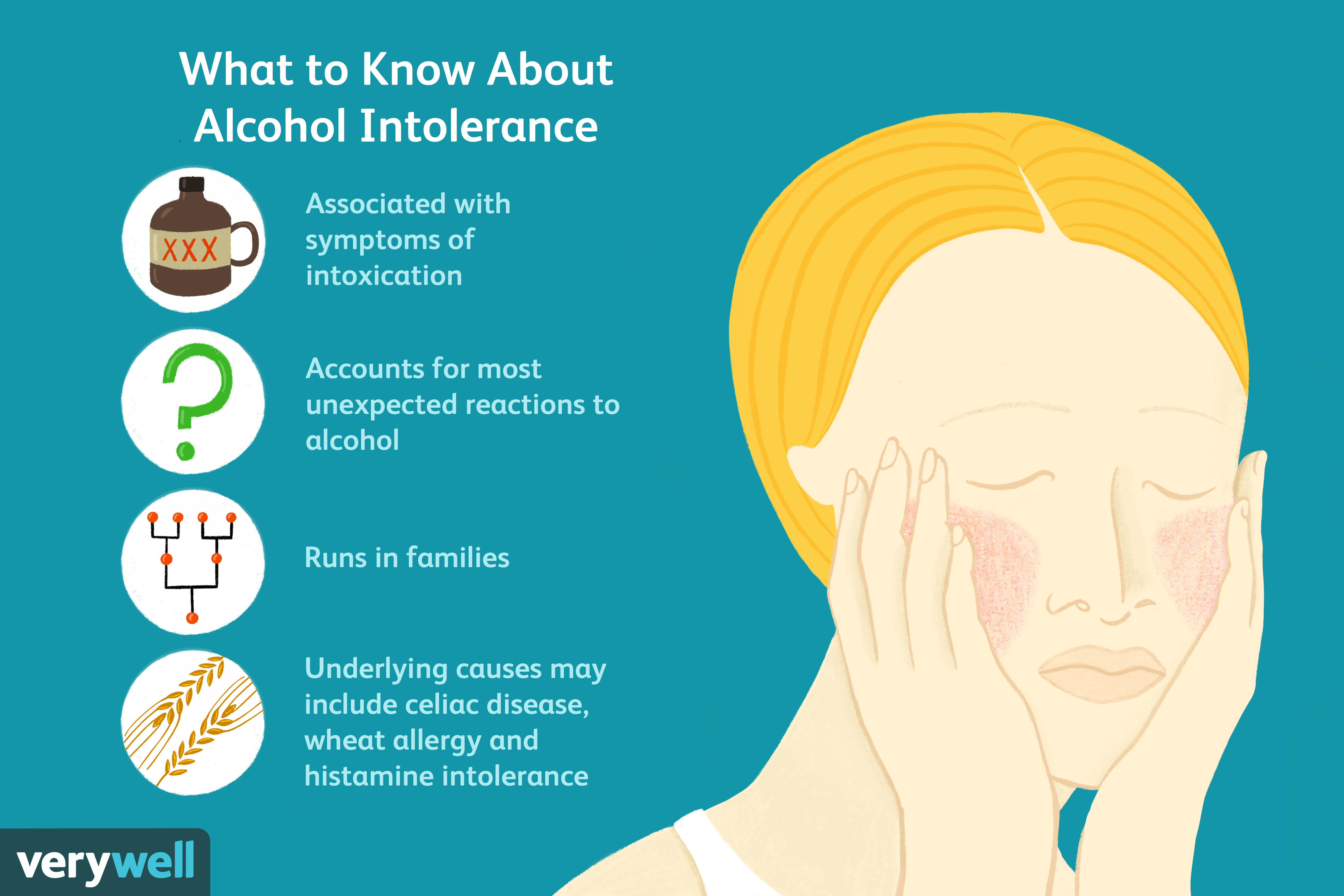 Possible Causes Of Pain After Drinking Alcohol