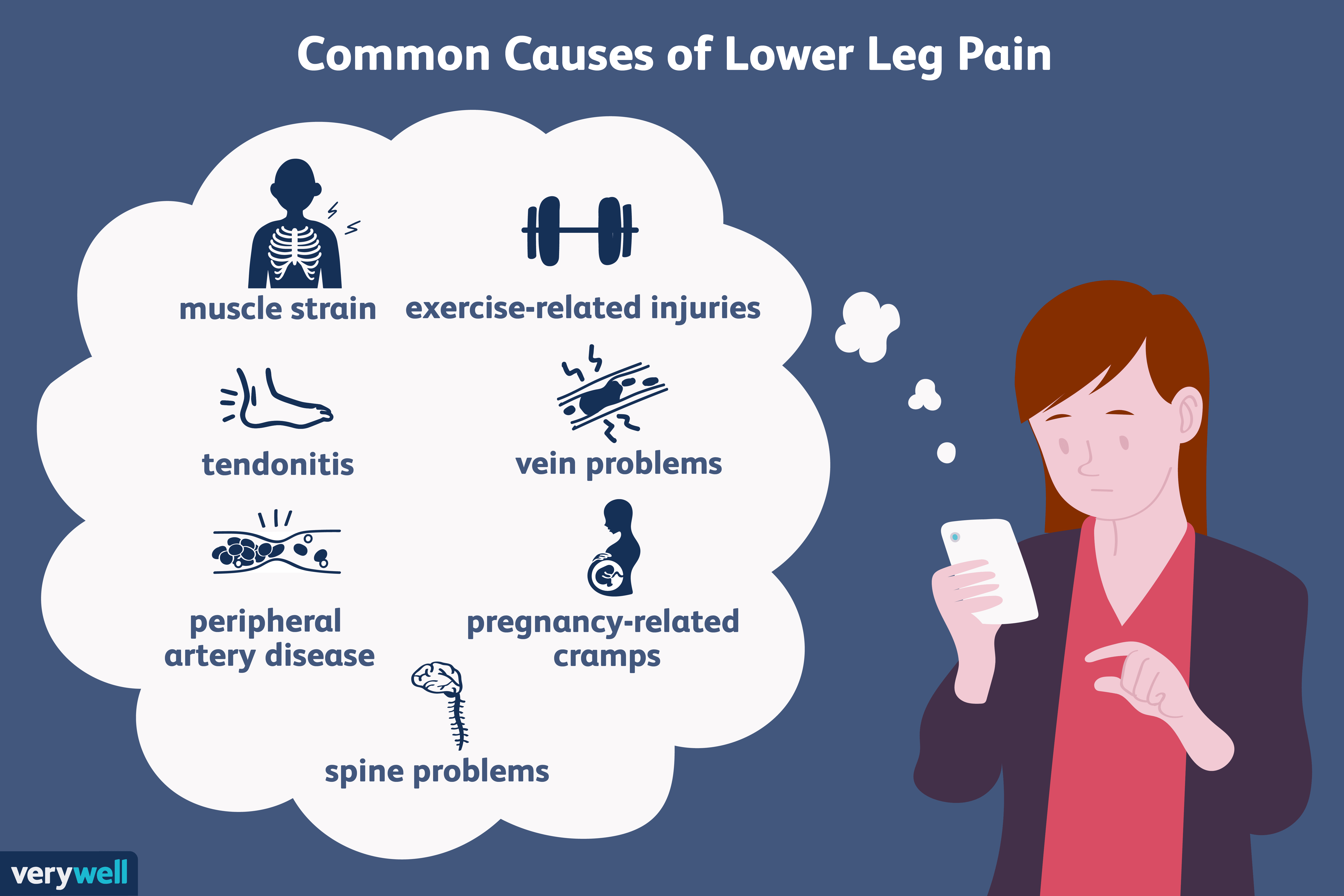 The Most Common Causes Of Lower Leg Pain