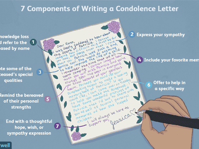 writing a condolence letter