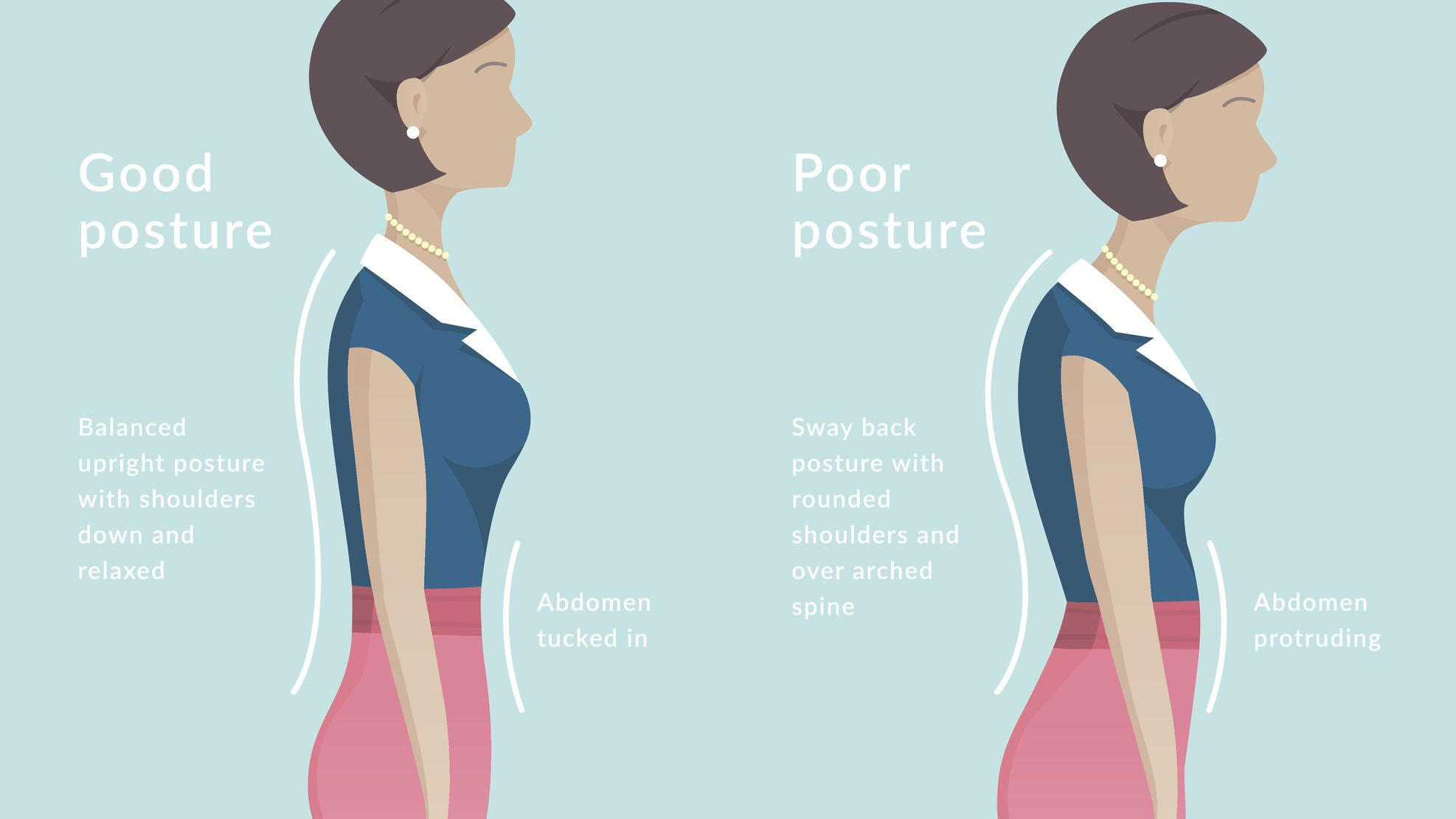 Ideal Posture May Help Relieve Your Back Pain