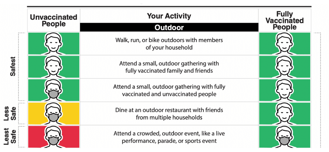 cdc outdoor mask guidelines