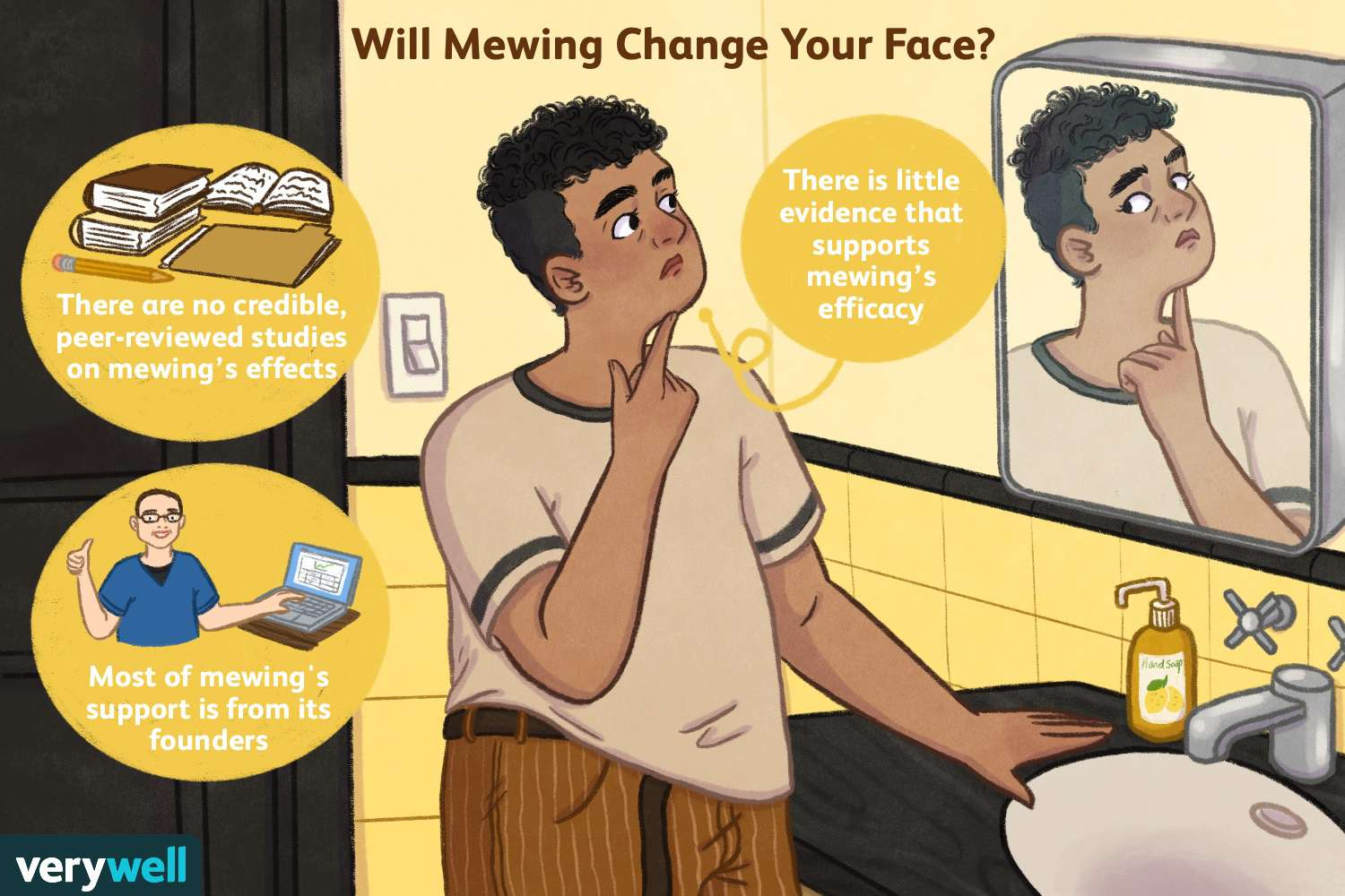 Will Mewing Change Your Face?