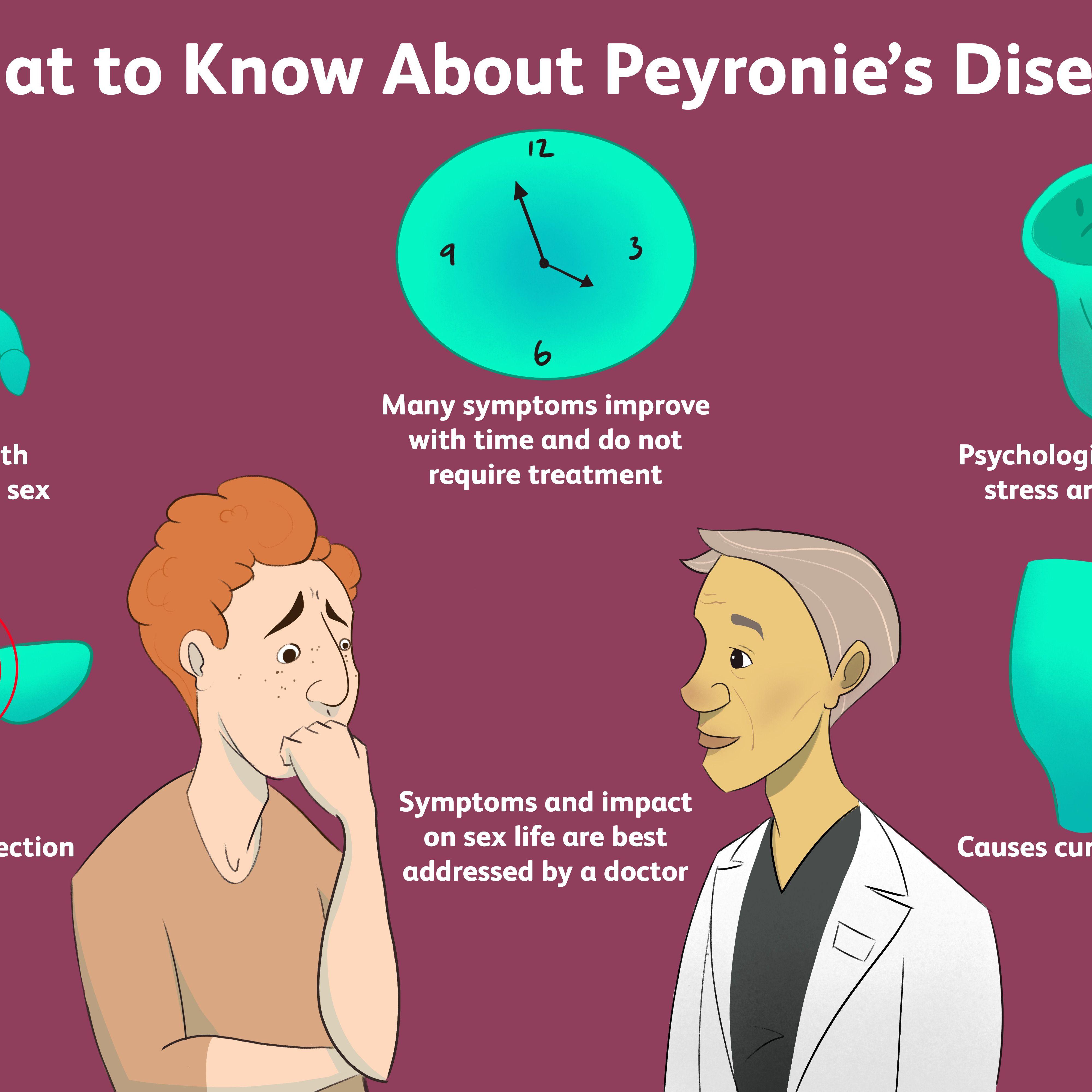 Prostatitis és peyroni- betegség