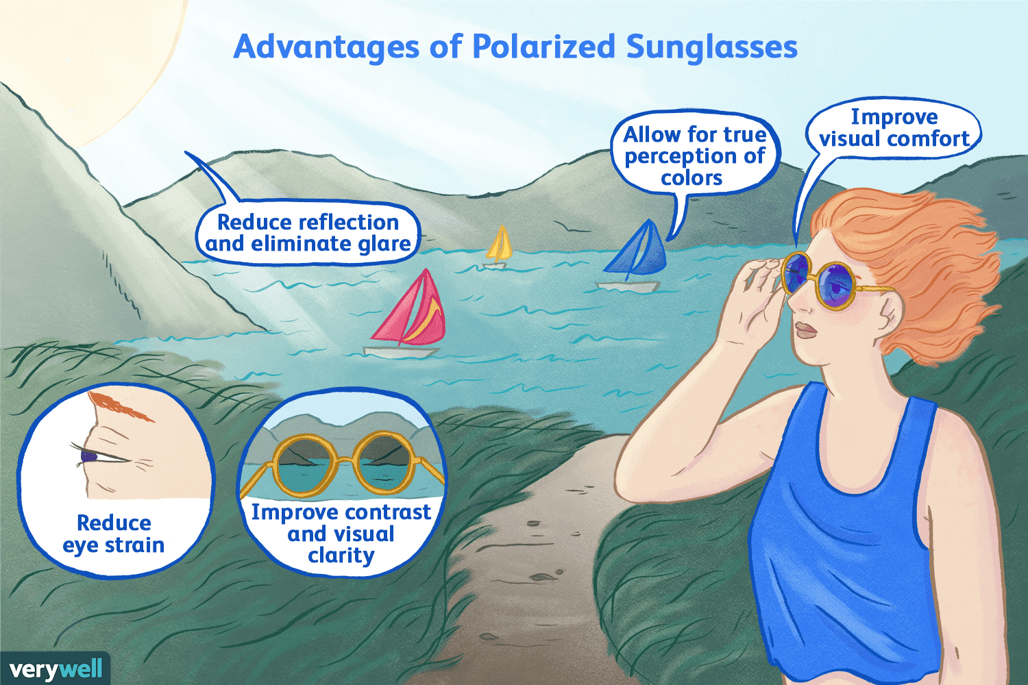What You Should Know About Polarized Sunglasses