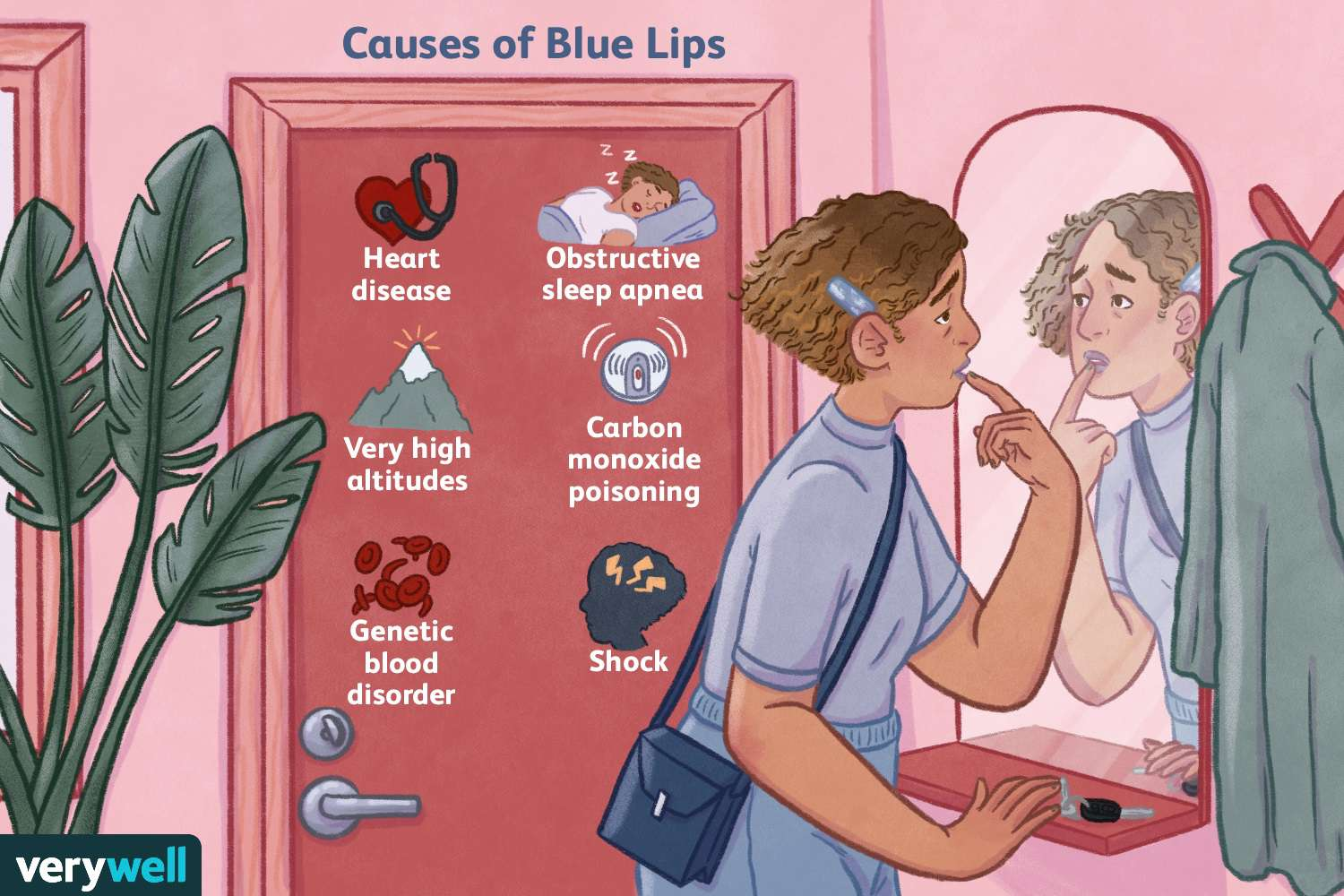 Causes of Blue Lips