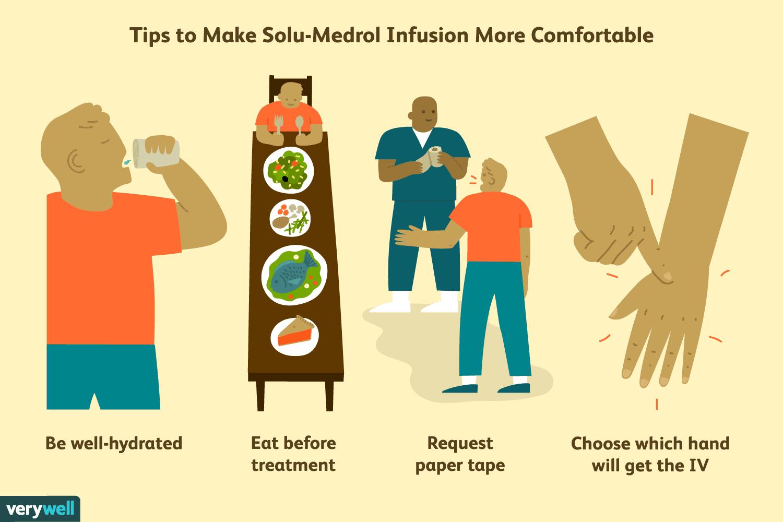 Tips to Make Solu-Medrol Infusion More Comfortable