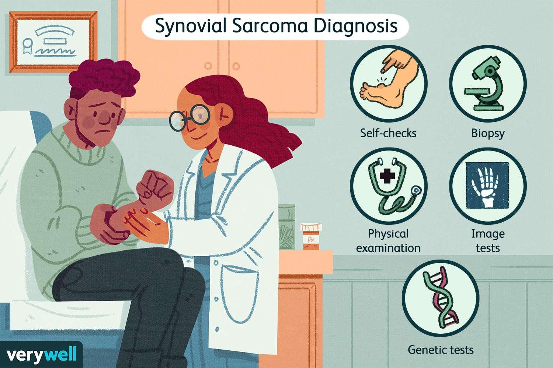 Synovial Sarcoma Diagnosis