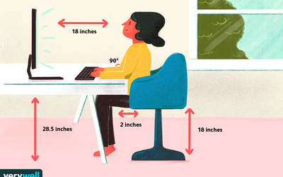 home office setup dimensions