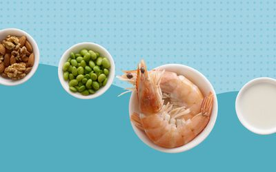 Best at Home Food Sensitivity Tests