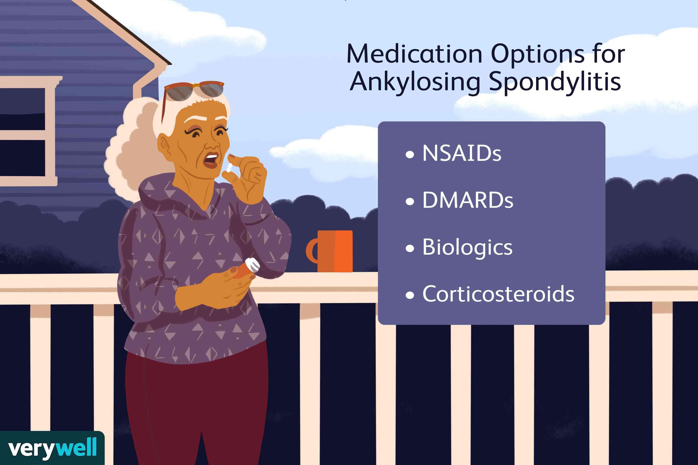 Medication Options for Ankylosing Spondylitis
