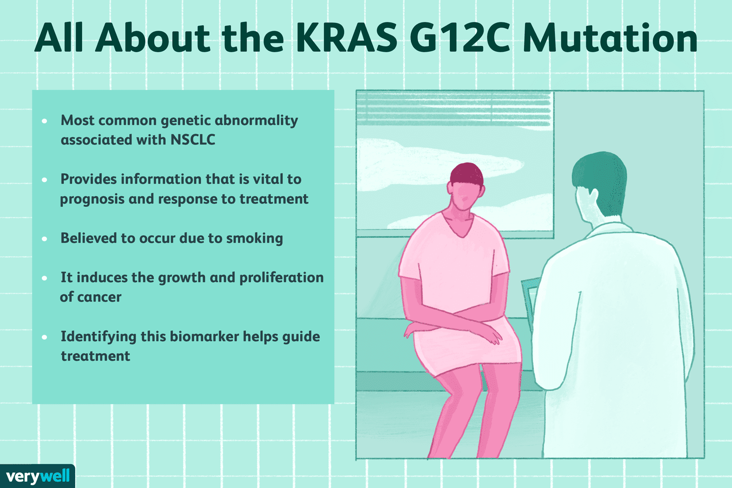 All About the KRAS G12C Mutation