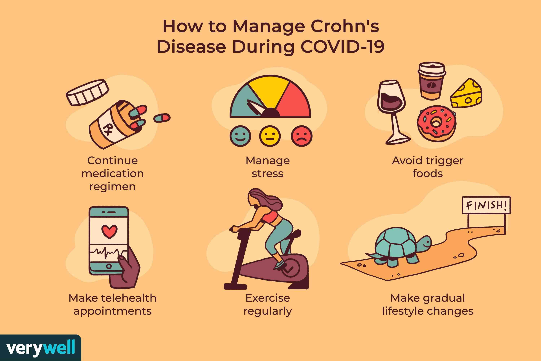 managing crohns disease during covid19