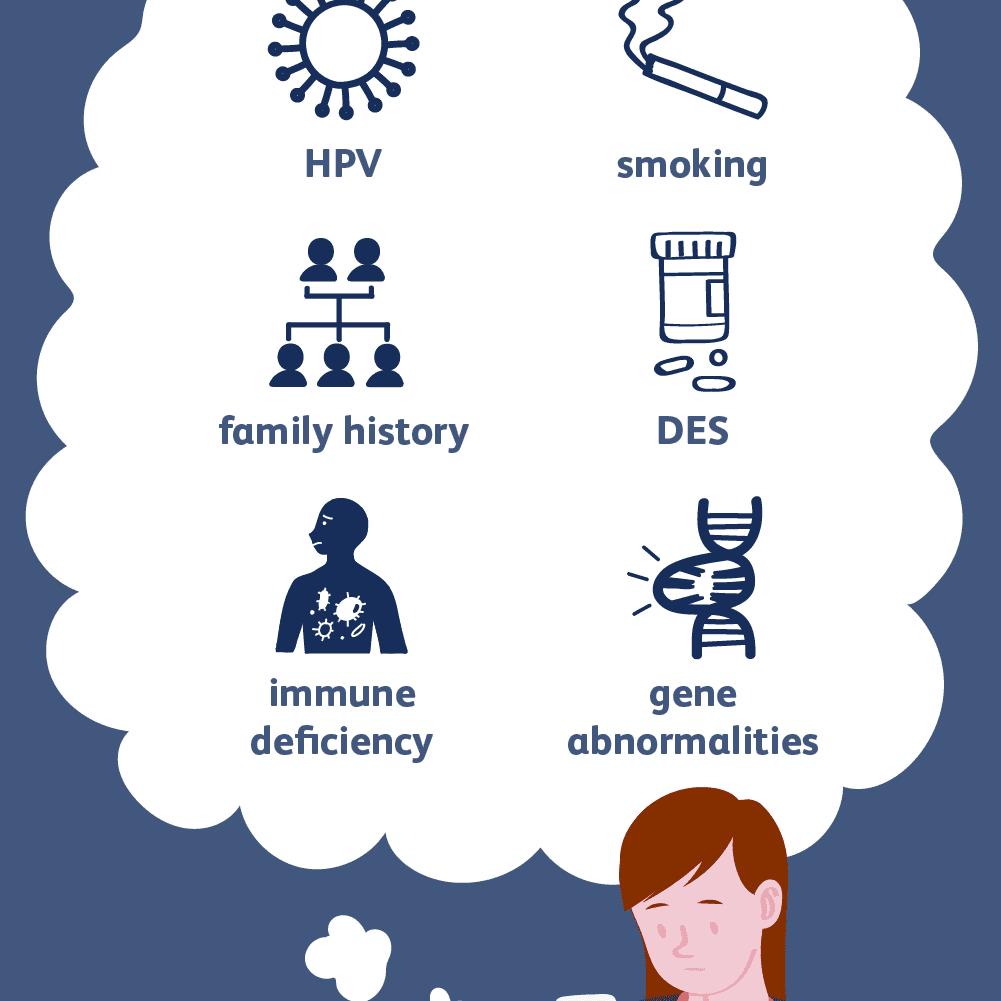 hpv e o cancer