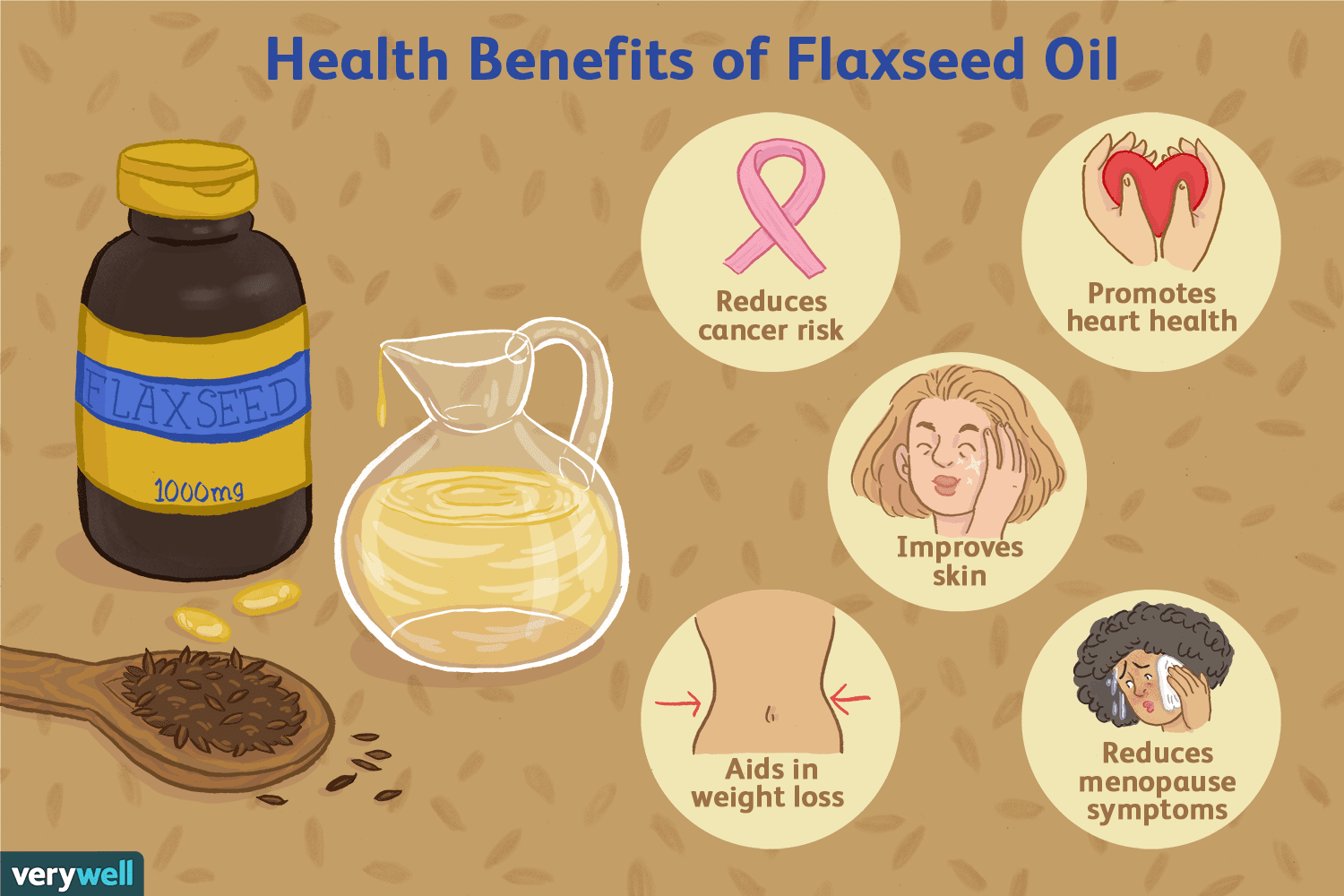 Flaxseed Oil: Benefits, Side Effects, Dosage, and Interactions