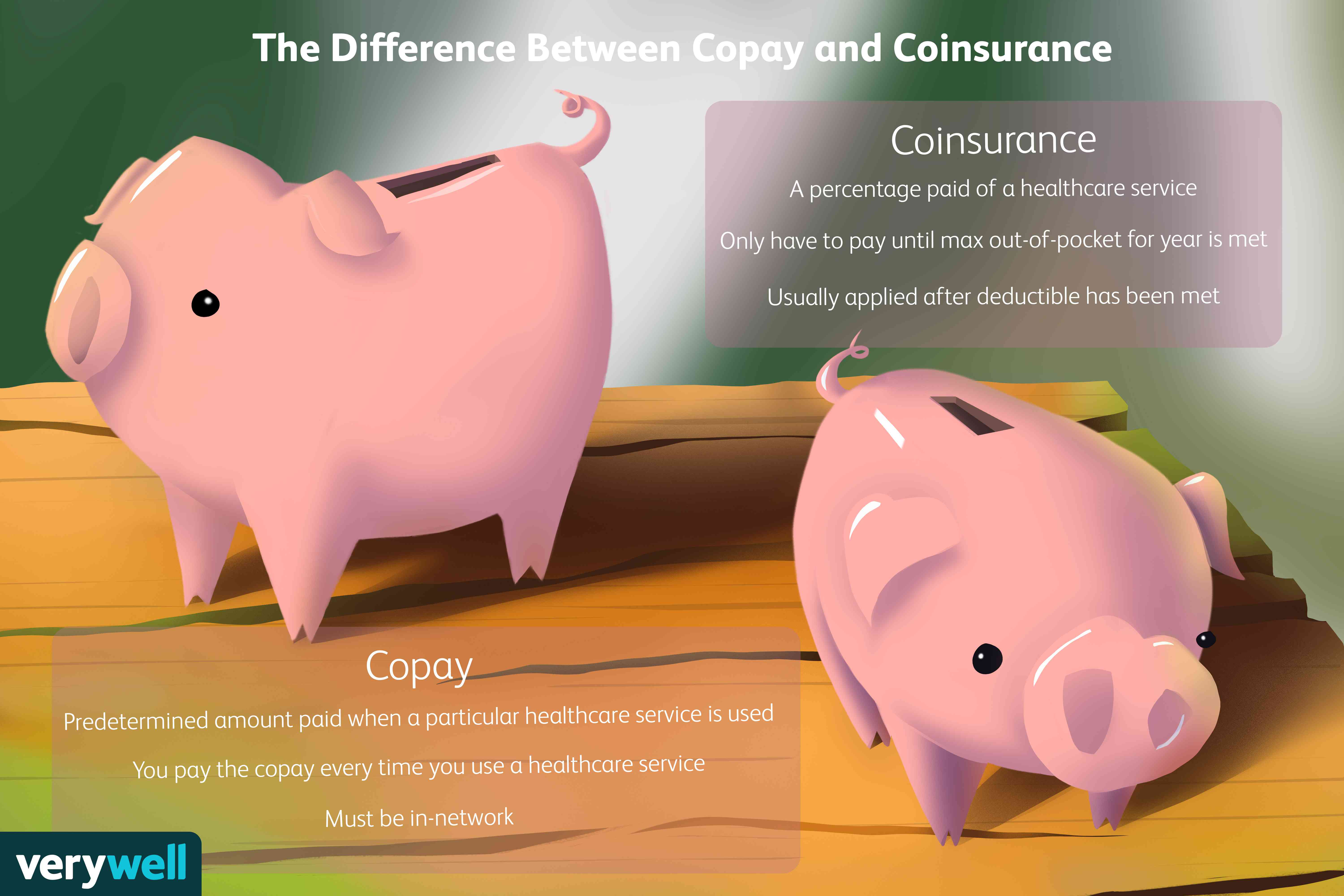the difference between copay and coinsurance