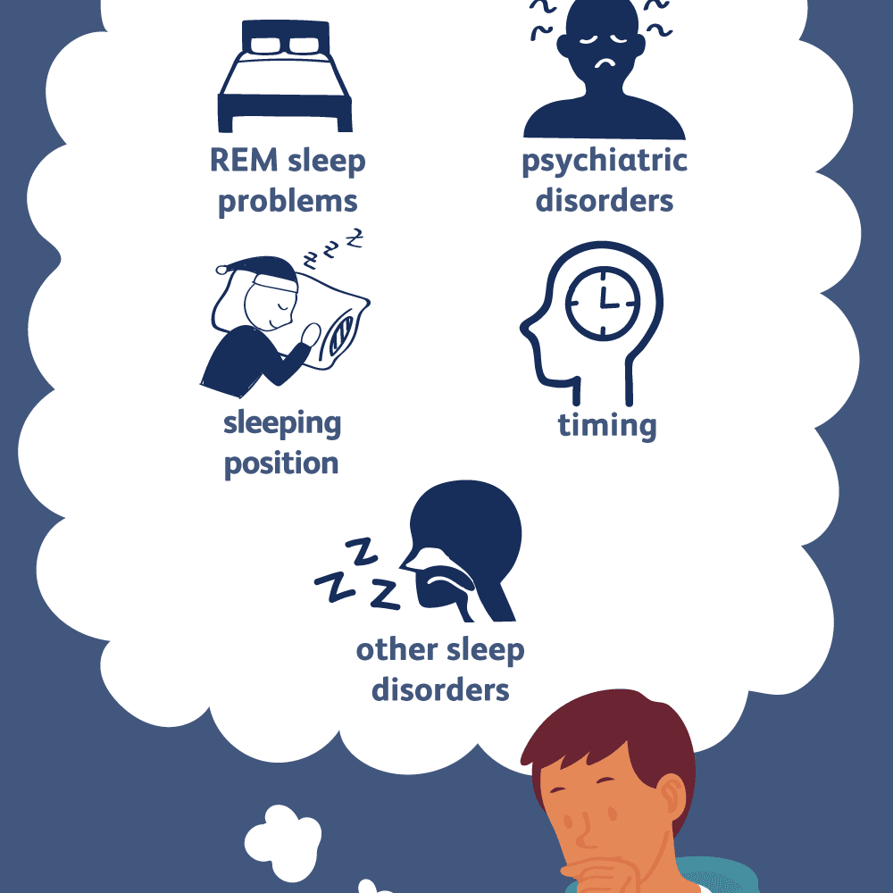 Sleep Paralysis: Causes and Risk Factors