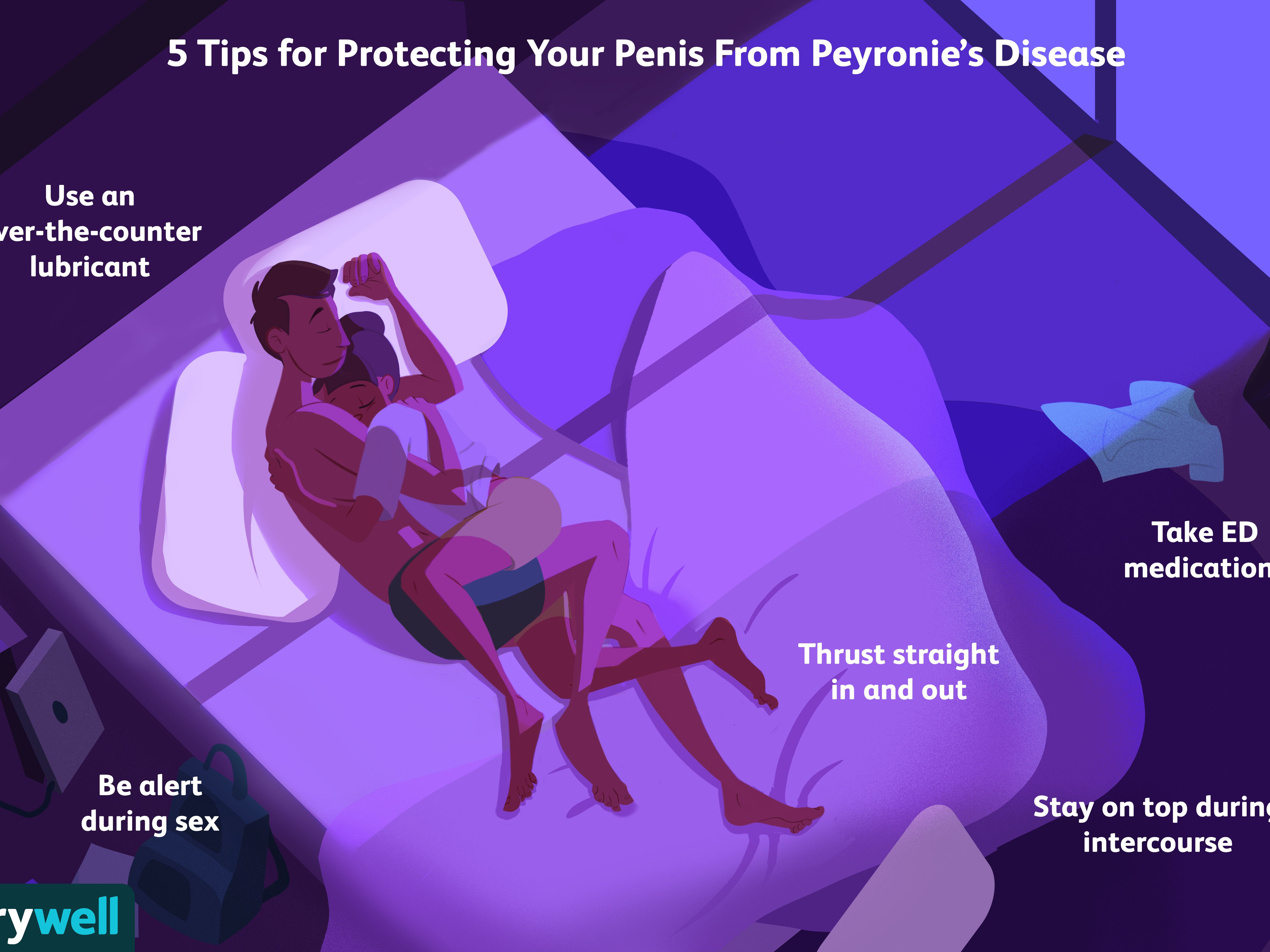 Play ways your penis with to Penis Stretching: