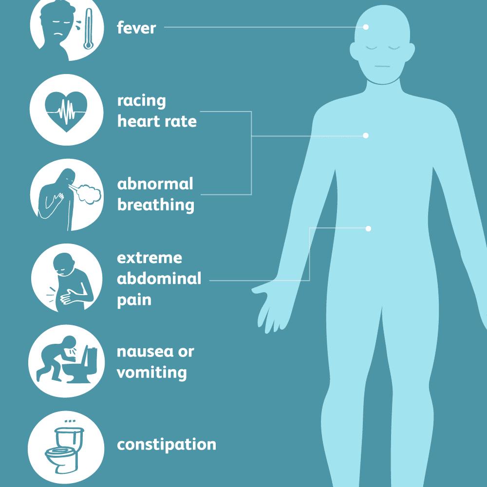 Common symptoms of peritonitis