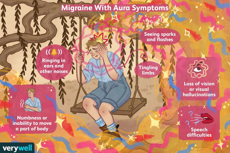 Migraine With Aura Symptoms
