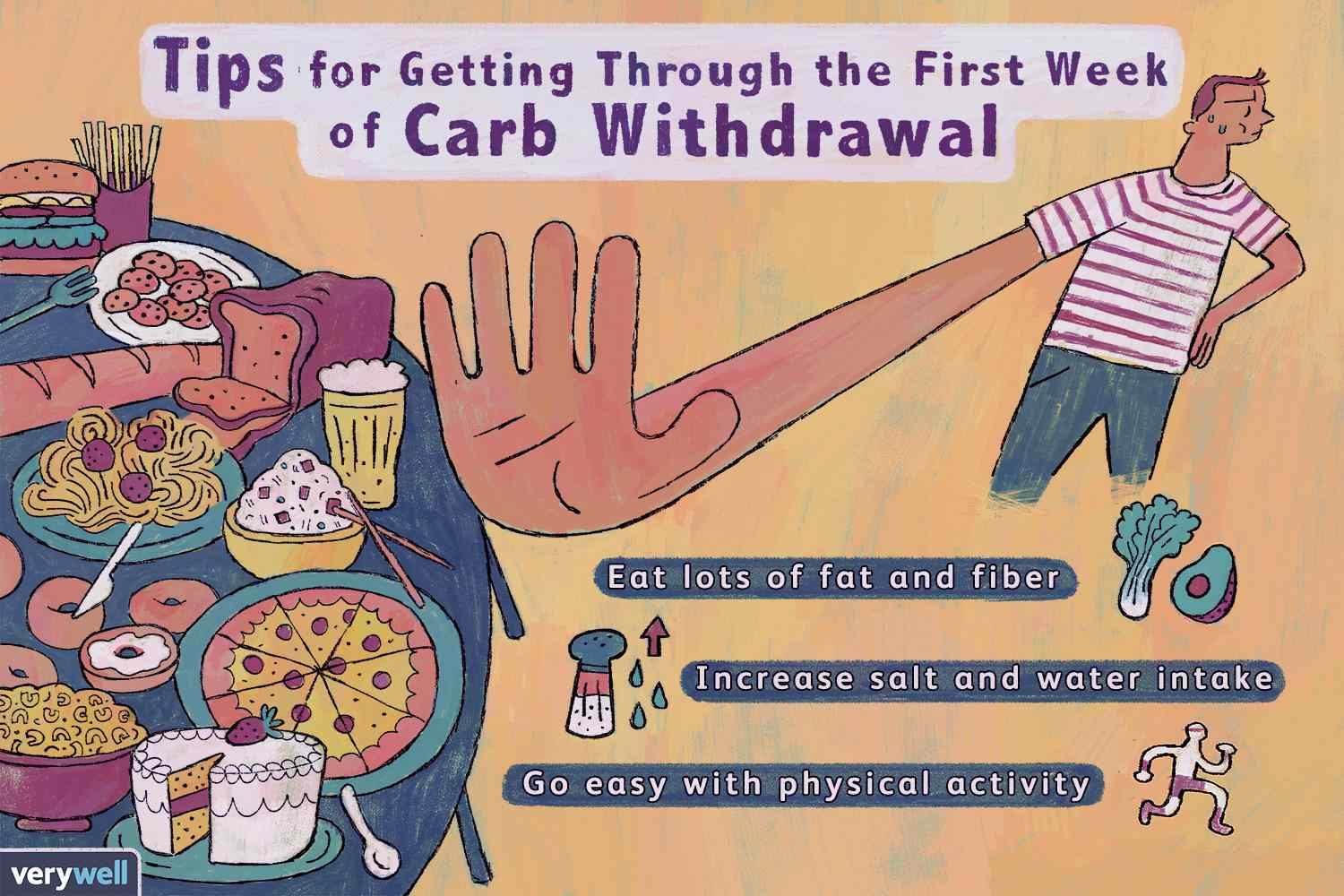 Tips for getting through the first week of carb withdrawal.