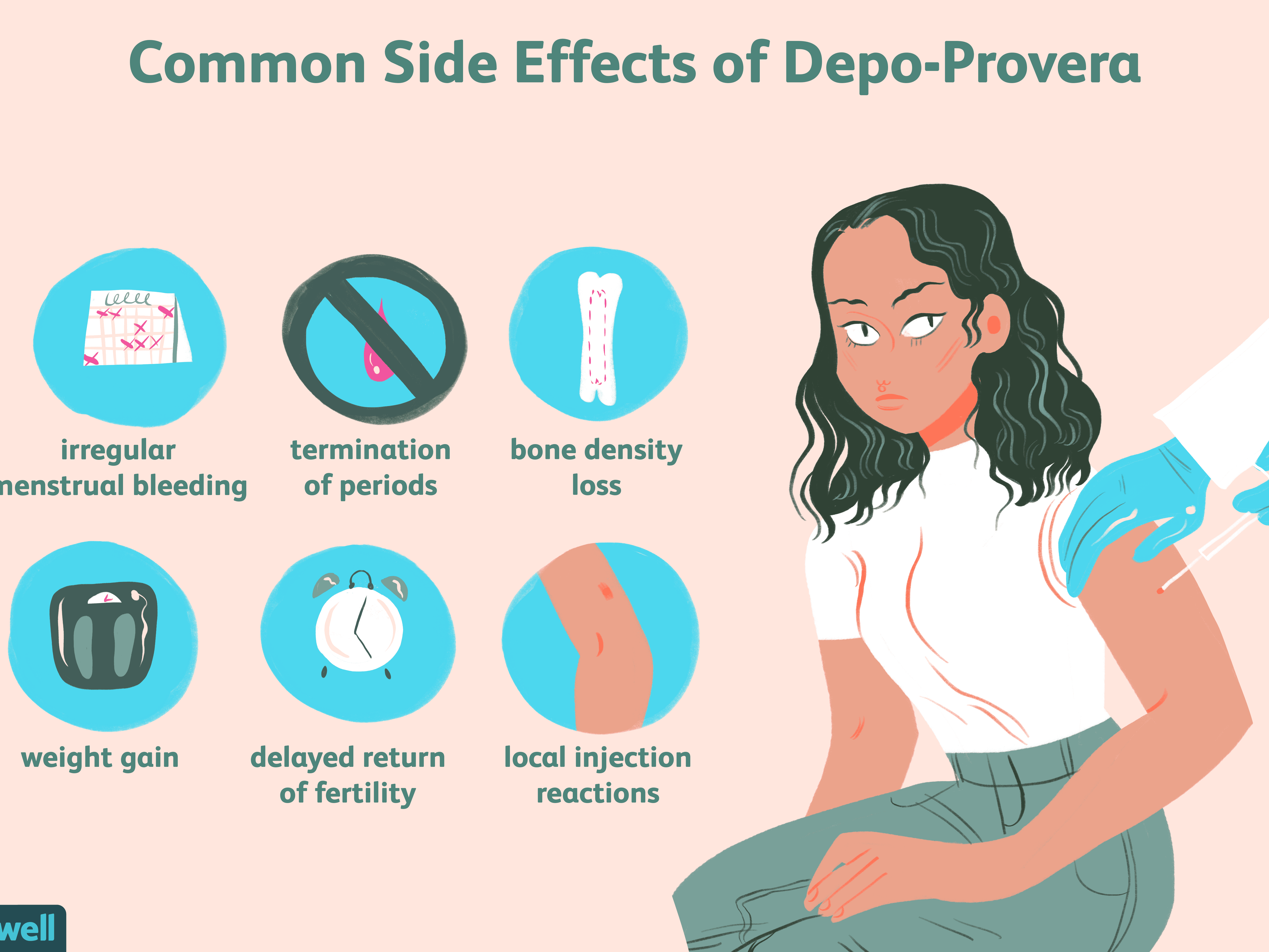 6 Common Depo-Provera Side Effects