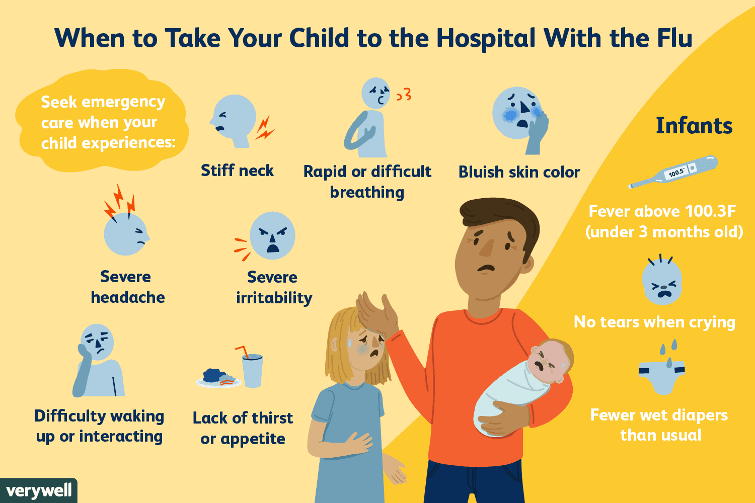 when should you go to the hospital with the flu