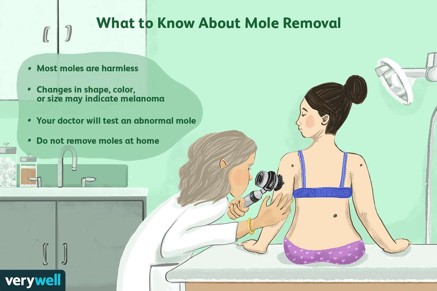 What to Know About Mole Removal